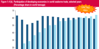 Maritime trade and traffic