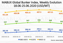 bunker fuel index