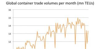 container trade