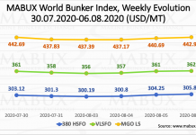 weekly bunker fuel prices